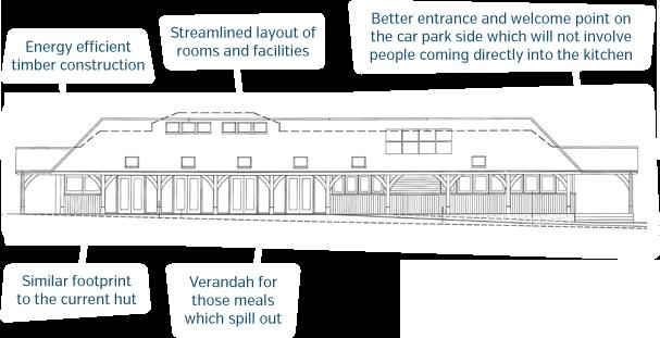 Mess-Hut-diagram